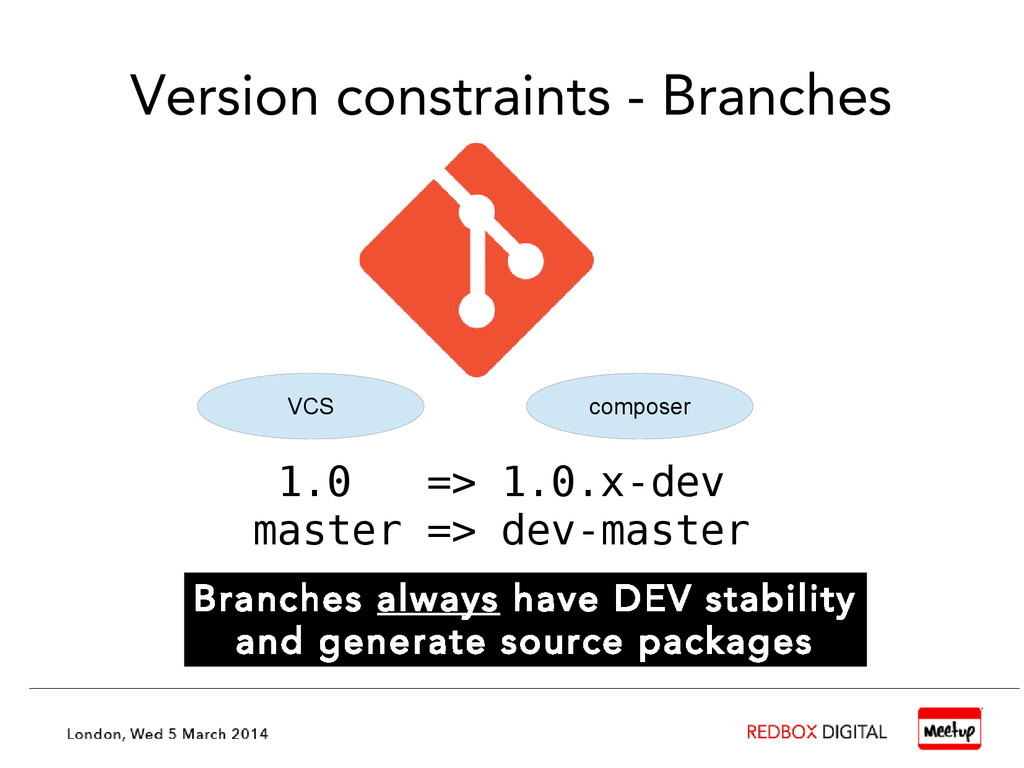 Version constraints - Branches 1.0 => 1.0.x-dev...