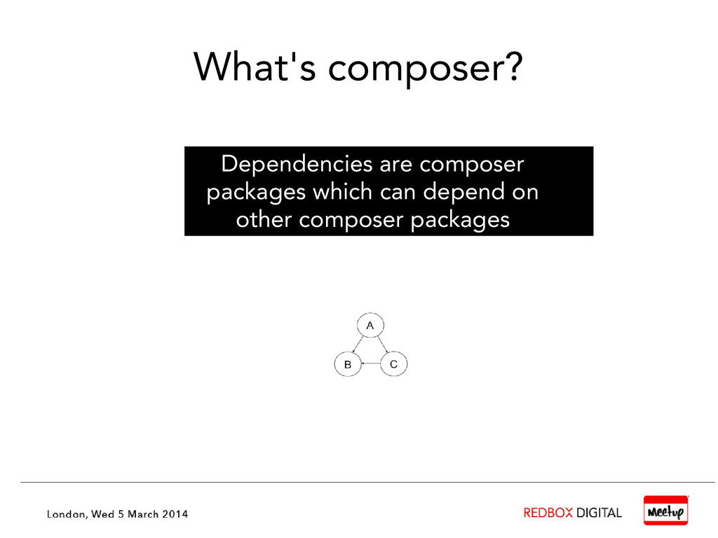 What's composer? ● Dependencies are composer pa...