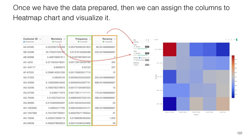 122 Once we have the data prepared, then we can...