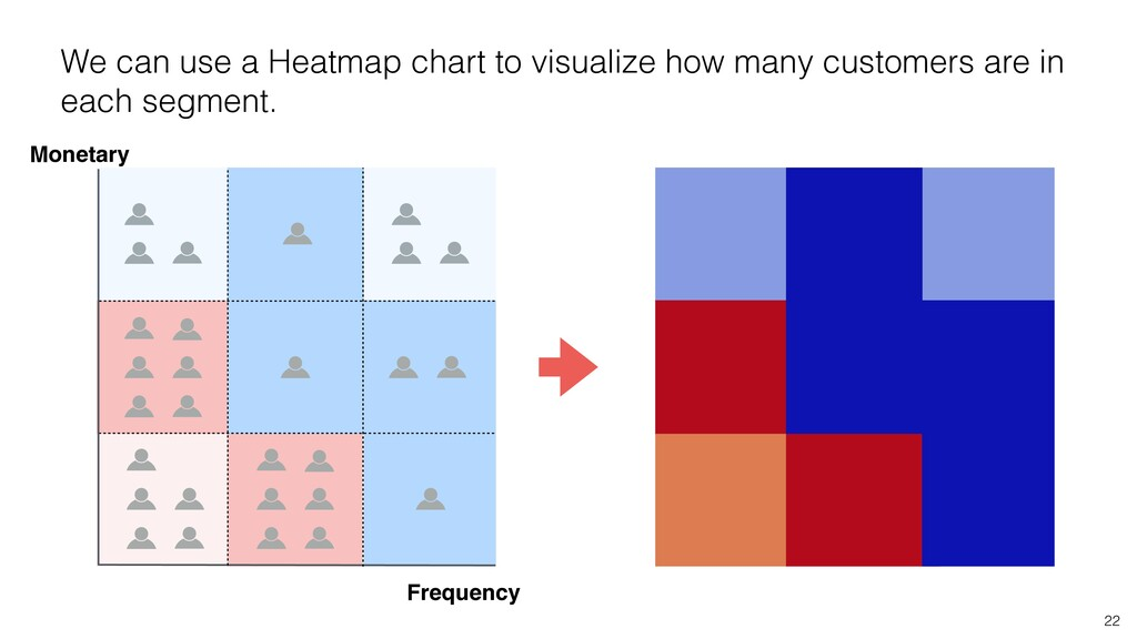 We can use a Heatmap chart to visualize how man...