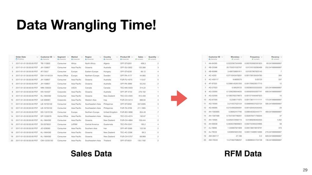 29 Data Wrangling Time! Sales Data RFM Data