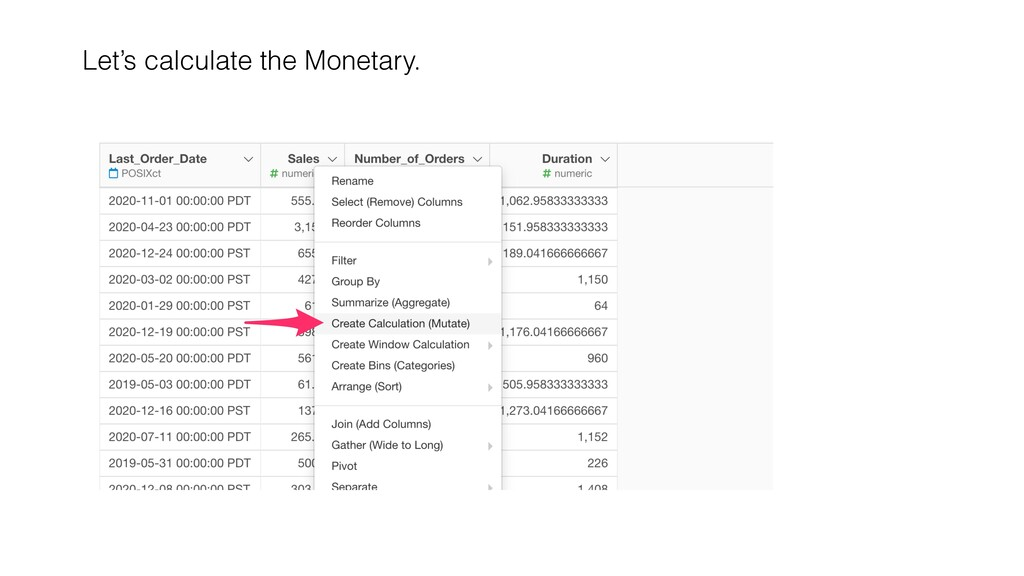 Let's calculate the Monetary.