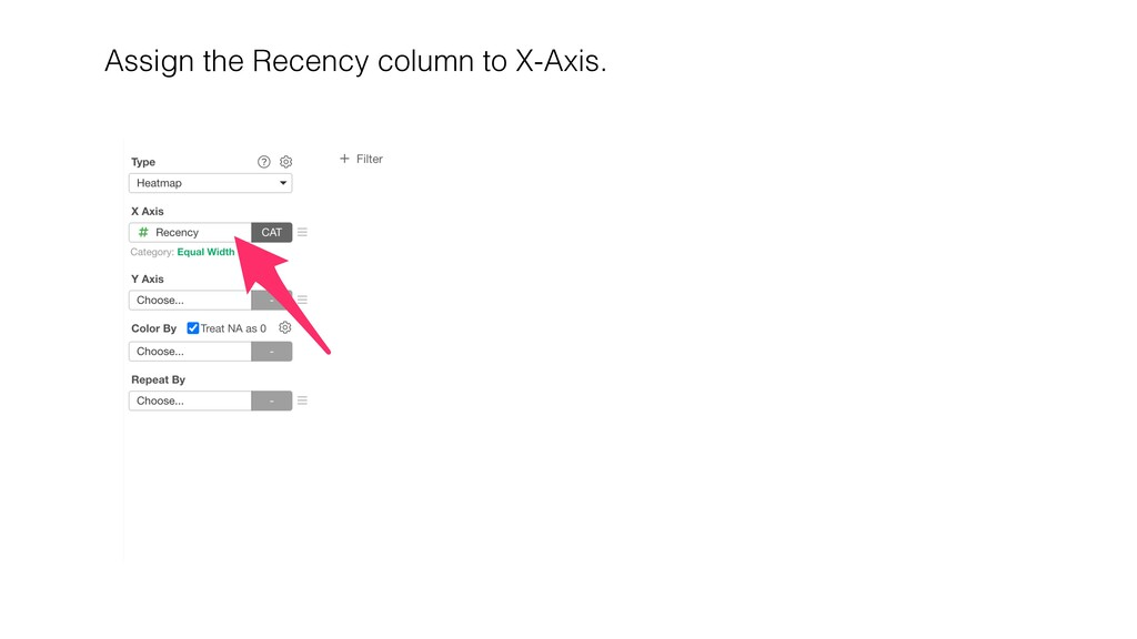 Assign the Recency column to X-Axis.