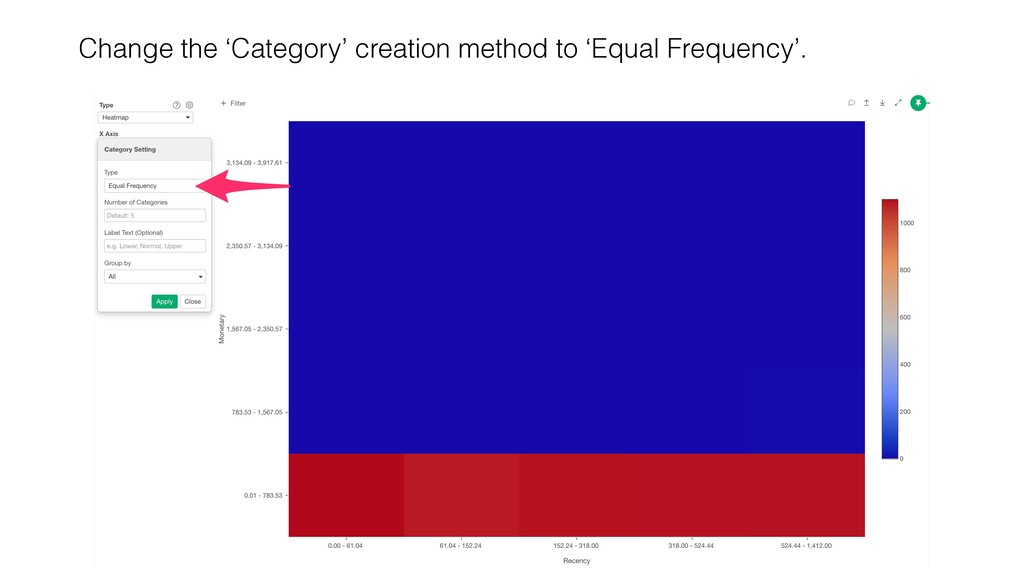 Change the 'Category' creation method to 'Equal...