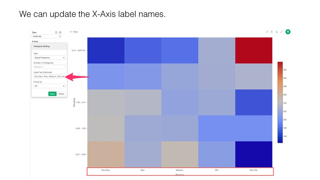 We can update the X-Axis label names.