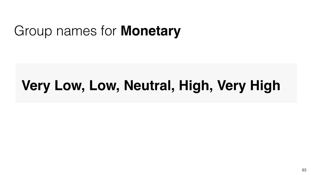 93 Group names for Monetary Very Low, Low, Neut...