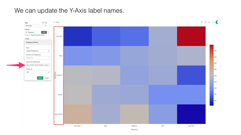 We can update the Y-Axis label names.