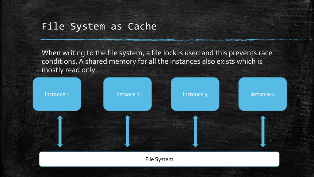 File System as Cache Instance 1 Instance 2 Inst...
