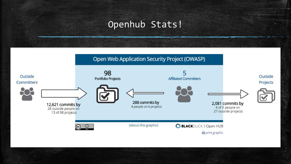 Openhub Stats!