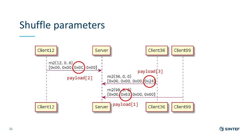 Shuffle parameters 11 payload[2] payload[3] pay...