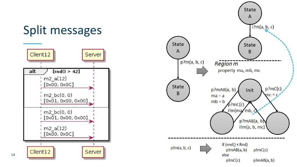 Split messages 14