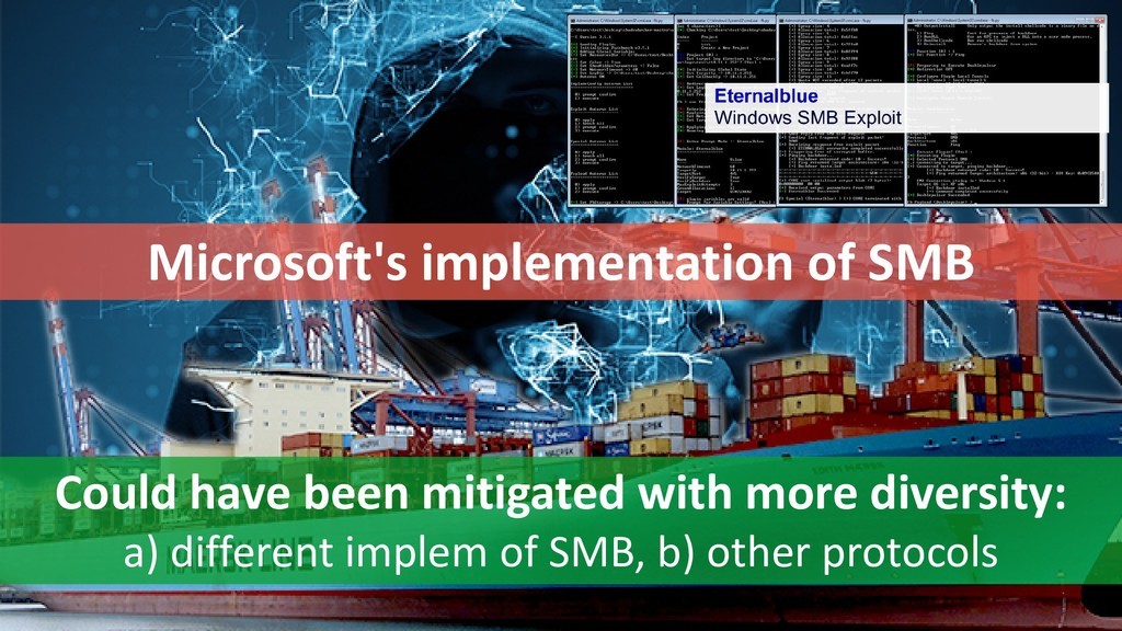3 Microsoft's implementation of SMB Could have ...