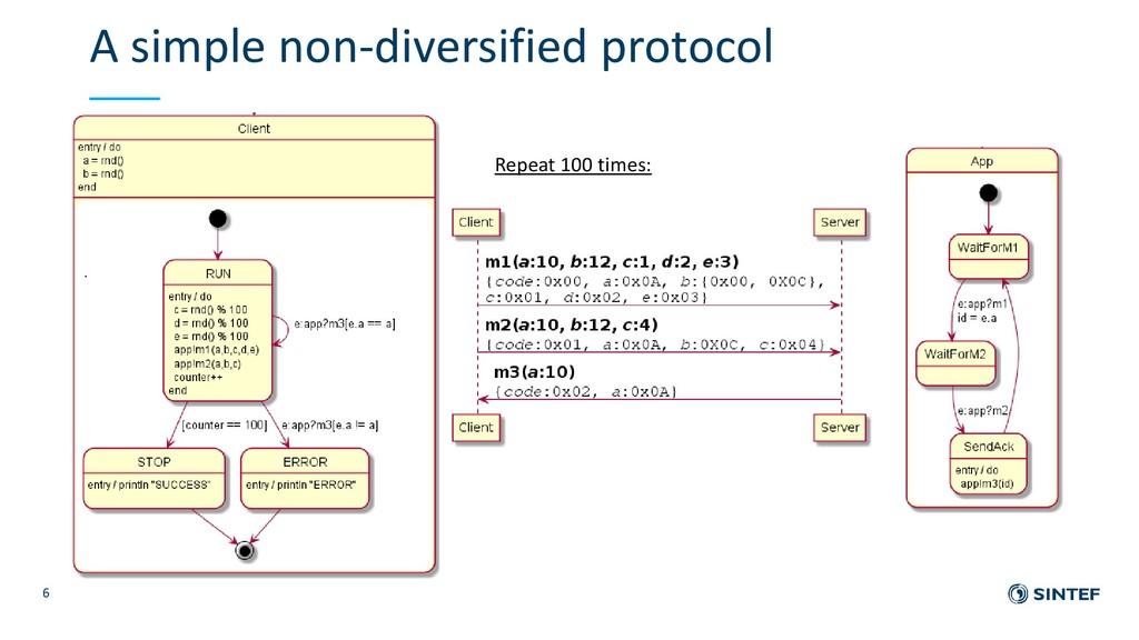 A simple non-diversified protocol 6 m1(a, b, c,...