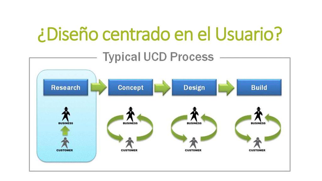 ¿Diseño centrado en el Usuario?
