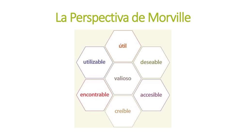 La Perspectiva de Morville