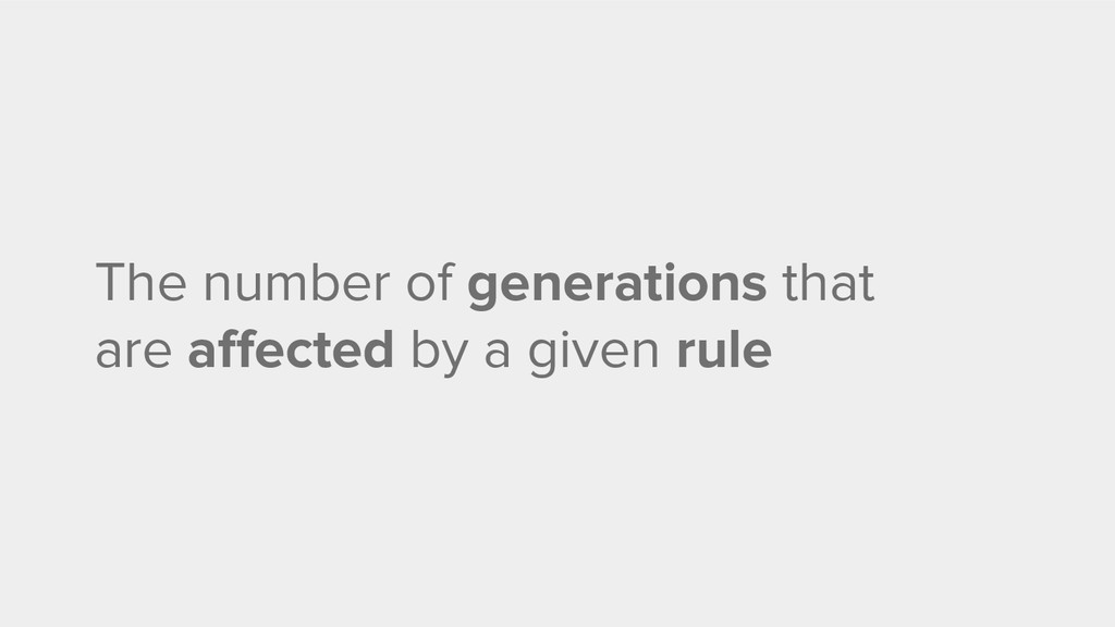The number of generations that are affected by ...