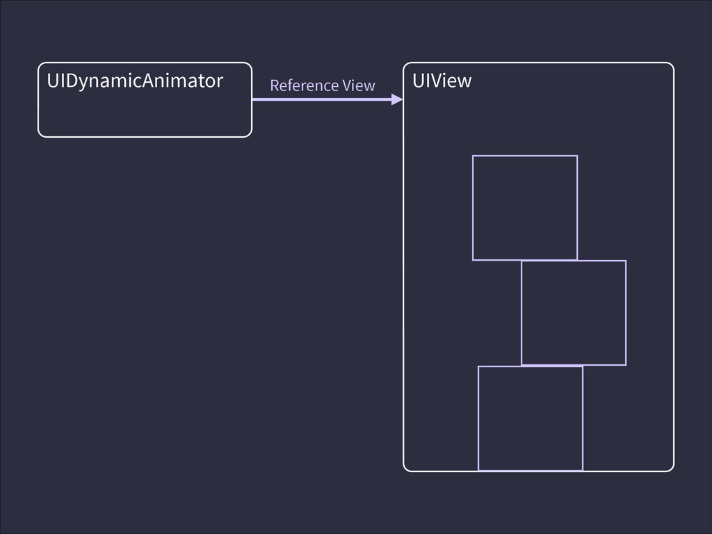 UIView UIDynamicAnimator Reference View