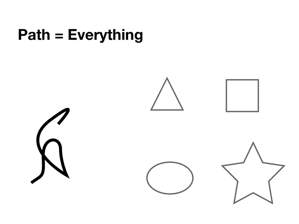 Path = Everything