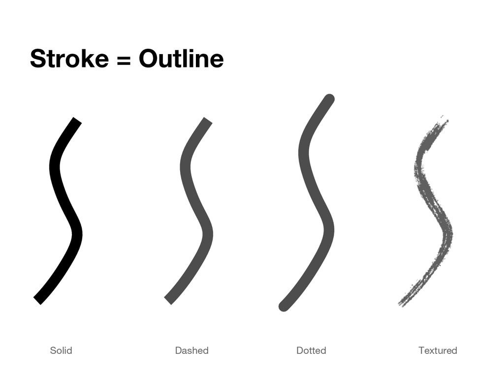 Stroke = Outline Solid Dashed Dotted Textured