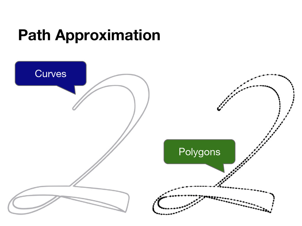 Path Approximation Curves Polygons