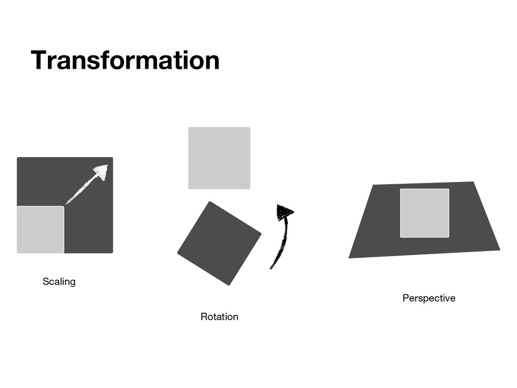 Transformation Scaling Rotation Perspective