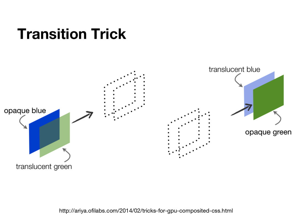 Transition Trick http://ariya.ofilabs.com/2014/...