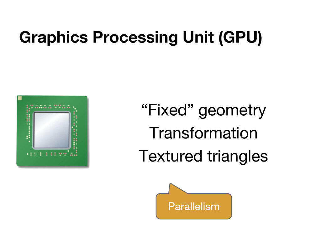 "Graphics Processing Unit (GPU) ""Fixed"" geometry..."