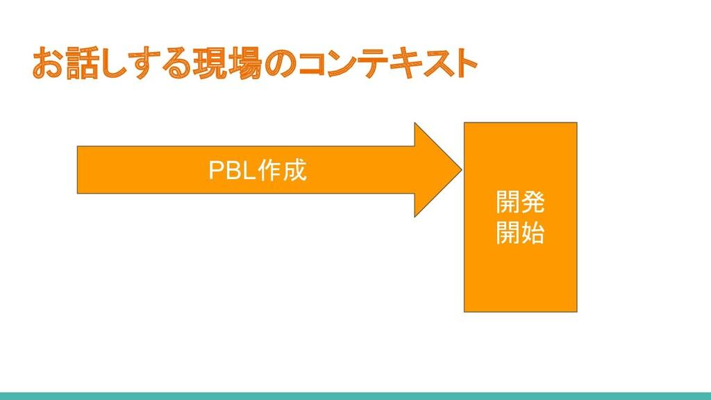 お話しする現場のコンテキスト PBL作成 開発 開始