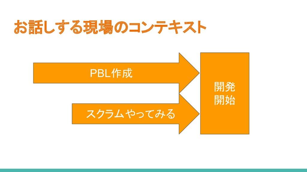 お話しする現場のコンテキスト PBL作成 開発 開始 スクラムやってみる