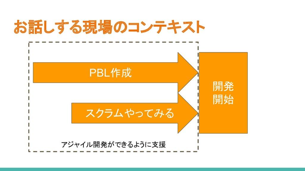 アジャイル開発ができるように支援 お話しする現場のコンテキスト PBL作成 開発 開始 スクラ...