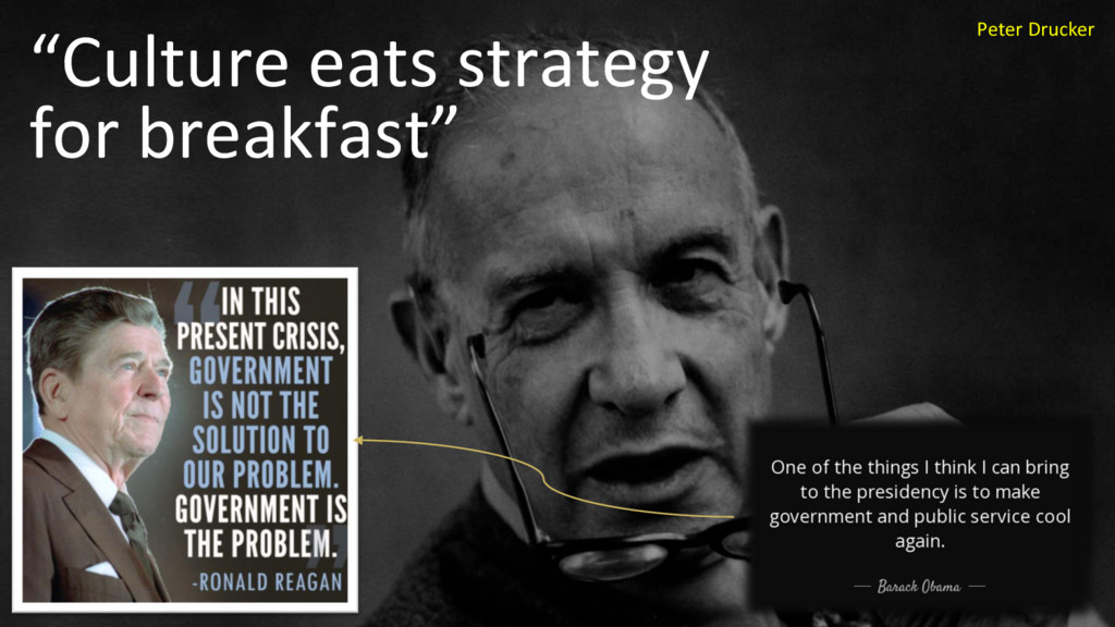 """Culture eats strategy for breakfast"" Peter Dru..."
