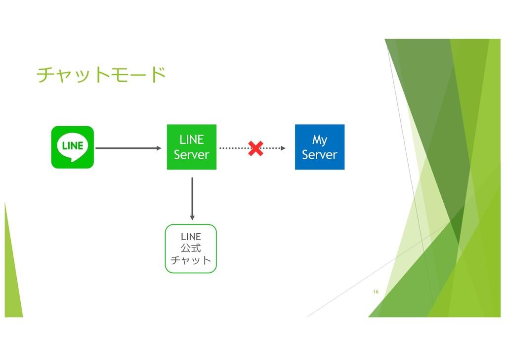 16 LINE Server LINE 公式 チャット My Server チャットモード