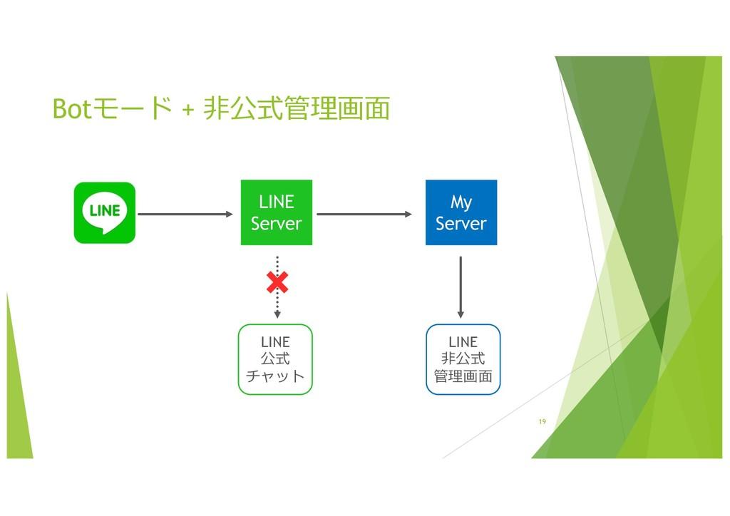 19 LINE Server LINE 公式 チャット My Server Botモード + ...