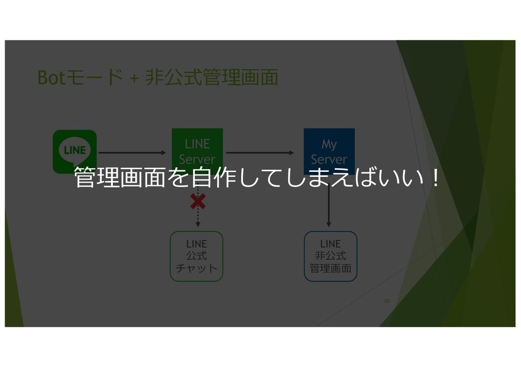 20 LINE Server LINE 公式 チャット My Server Botモード + ...