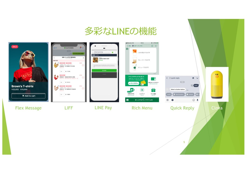 多彩なLINEの機能 5 Flex Message LIFF LINE Pay Rich Me...