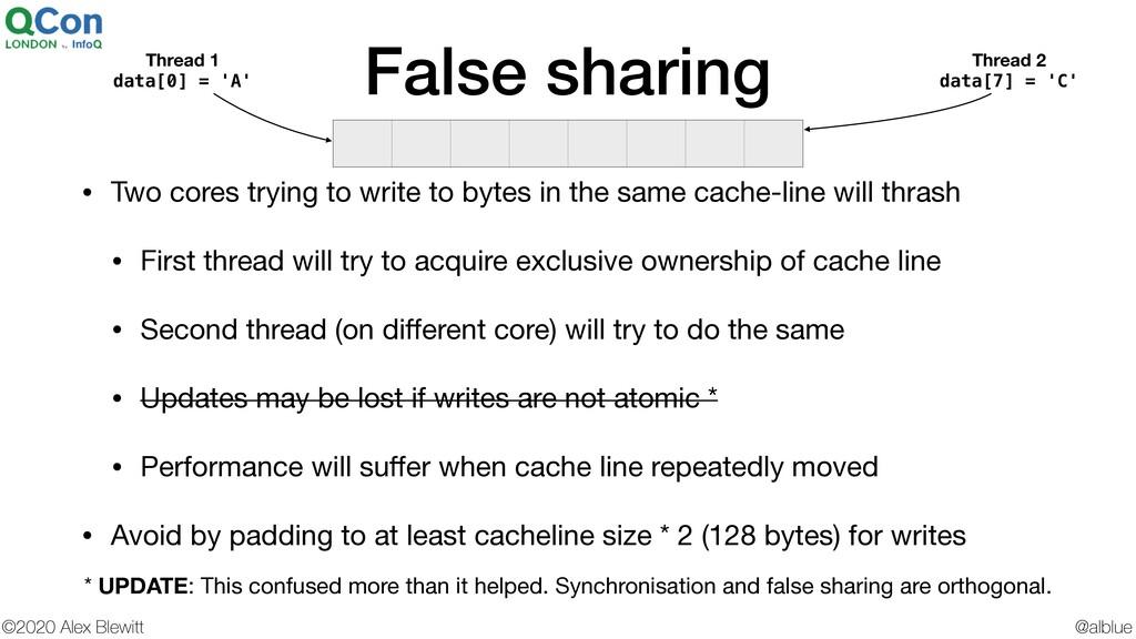 @alblue ©2020 Alex Blewitt False sharing • Two ...