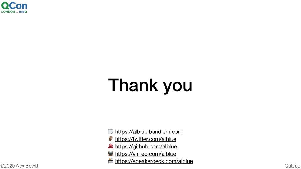 @alblue ©2020 Alex Blewitt Thank you  https://a...