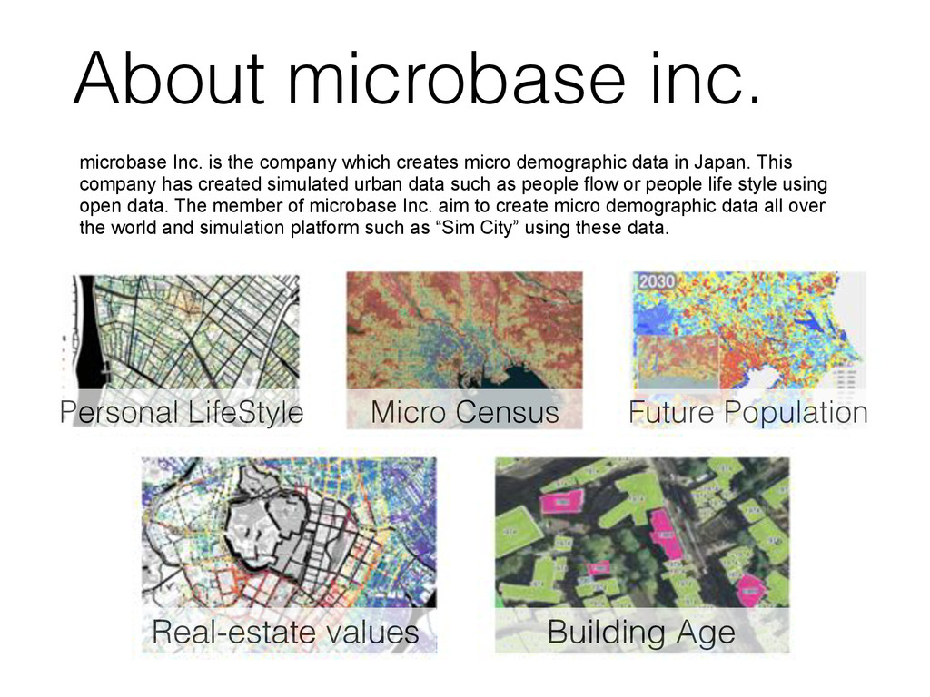 About microbase inc. microbase Inc. is the comp...