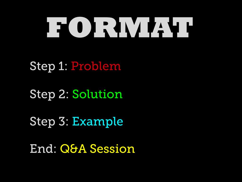 FORMAT Step 1: Problem Step 2: Solution Step 3:...