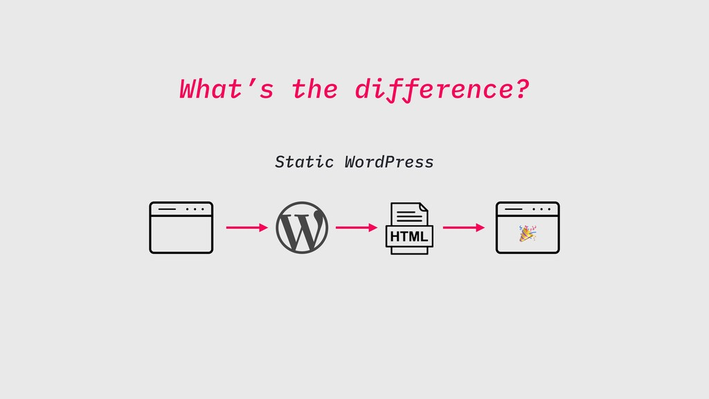 What's the difference? Static WordPress