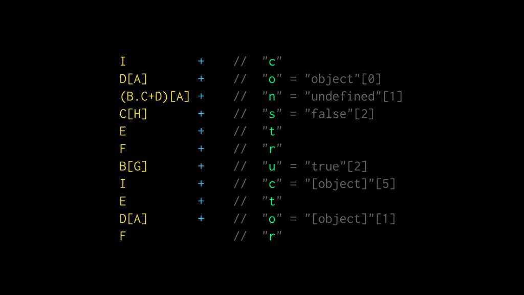 """I + // """"c"""" D[A] + // """"o"""" = """"object""""[0] (B.C+D)[..."""