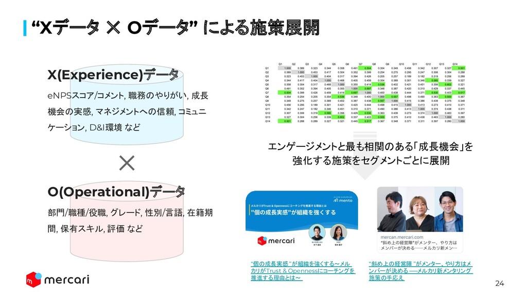 """24 """"Xデータ ✕ Oデータ"""" による施策展開 X(Experience)データ eNPSス..."""