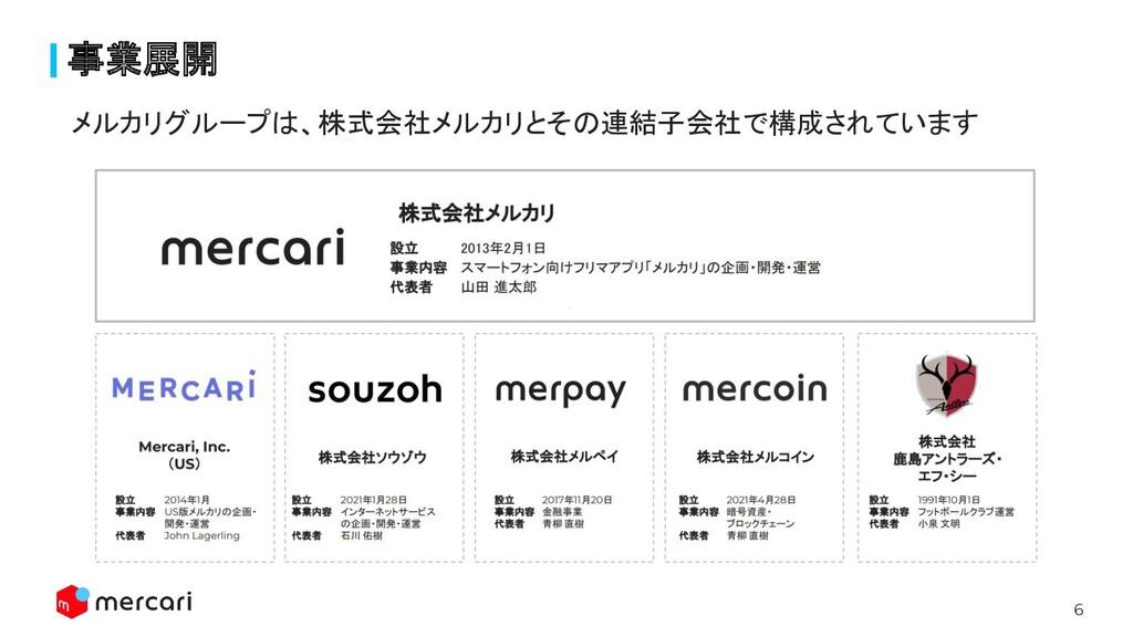 6 事業展開 メルカリグループは、株式会社メルカリとその連結子会社で構成されています