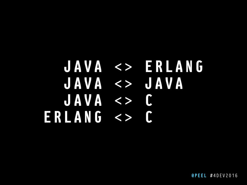 @ P E E L # 4 D E V 2 0 1 6 J A V A < > E R L A...