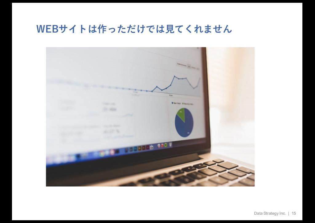 WEBサイトは作っただけでは⾒てくれません Data Strategy Inc.   15