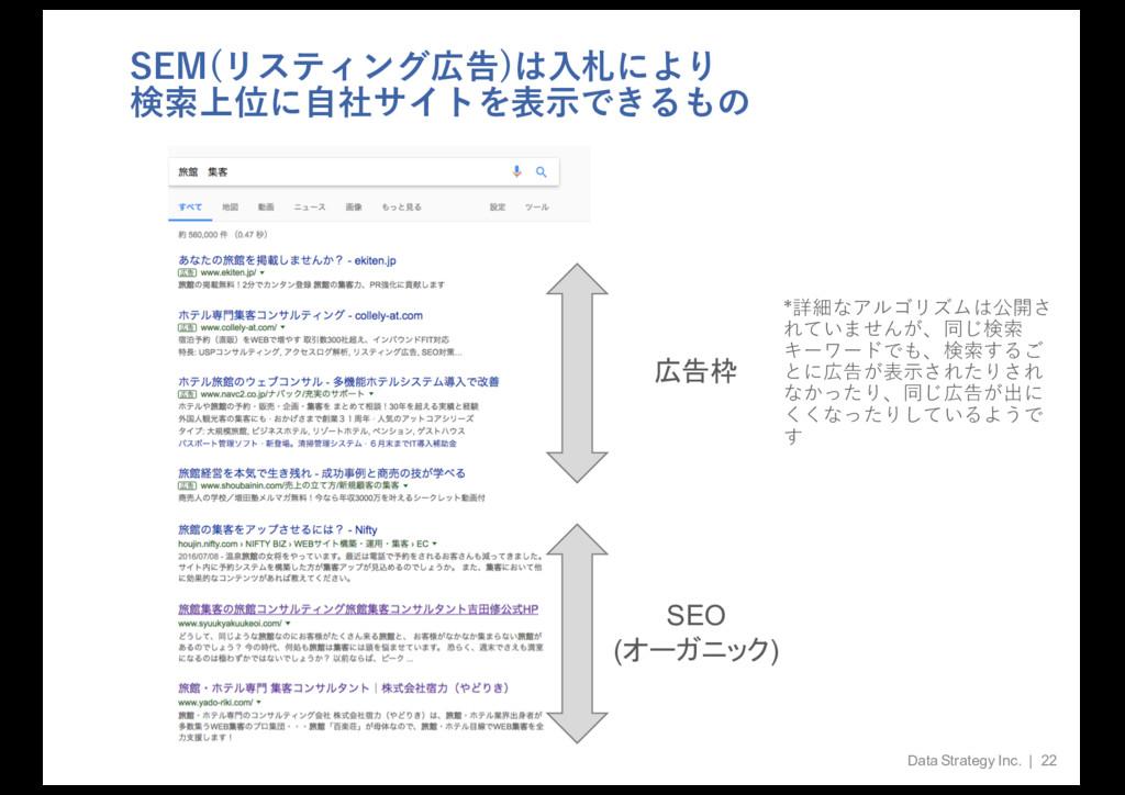 SEM(リスティング広告)は⼊札により 検索上位に⾃社サイトを表⽰できるもの Data Str...