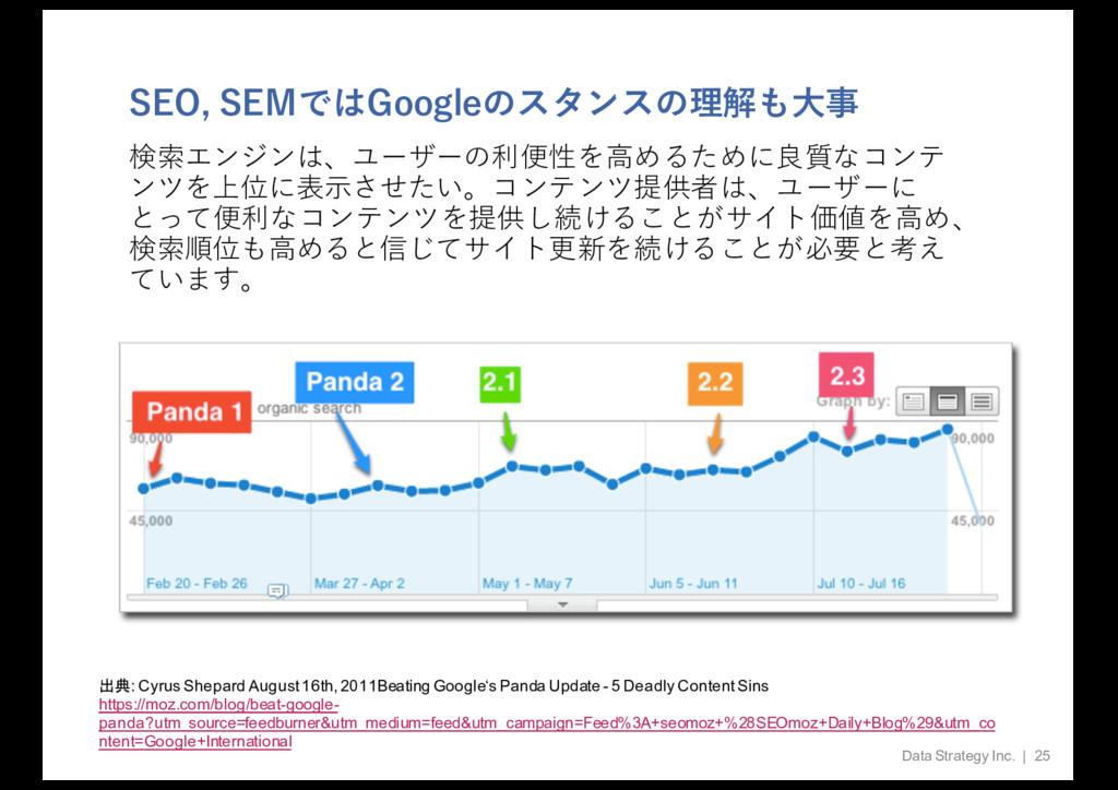 SEO, SEMではGoogleのスタンスの理解も⼤事 検索エンジンは、ユーザーの利便性を⾼め...