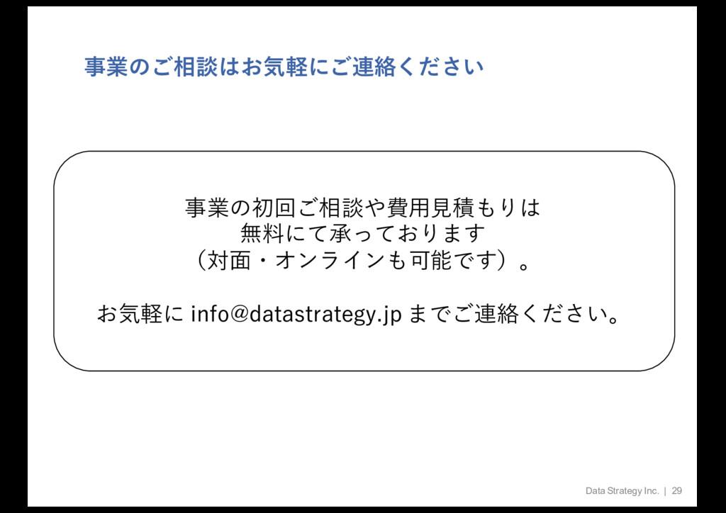 事業のご相談はお気軽にご連絡ください Data Strategy Inc.   29 事業の初...
