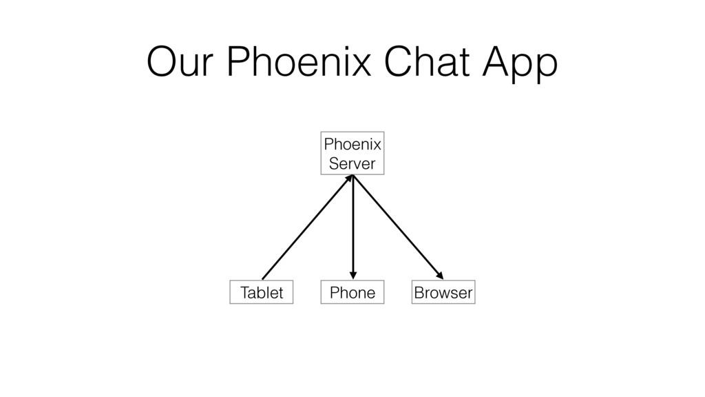 Our Phoenix Chat App Phone Tablet Browser Phoen...