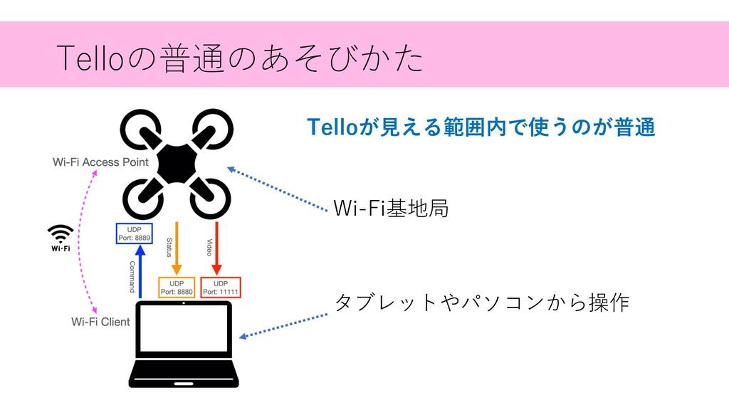 Telloの普通のあそびかた タブレットやパソコンから操作 Wi-Fi基地局 Telloが⾒え...